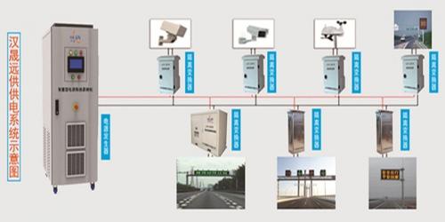 汉晟能源供应陕西省取消高速公路省界收费站工程电源发生器和隔离转换器