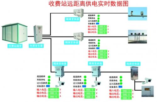 北京综合监控