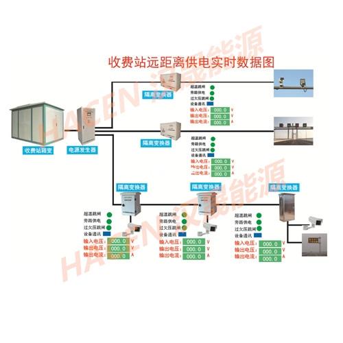 高速机电工程综合监控系统