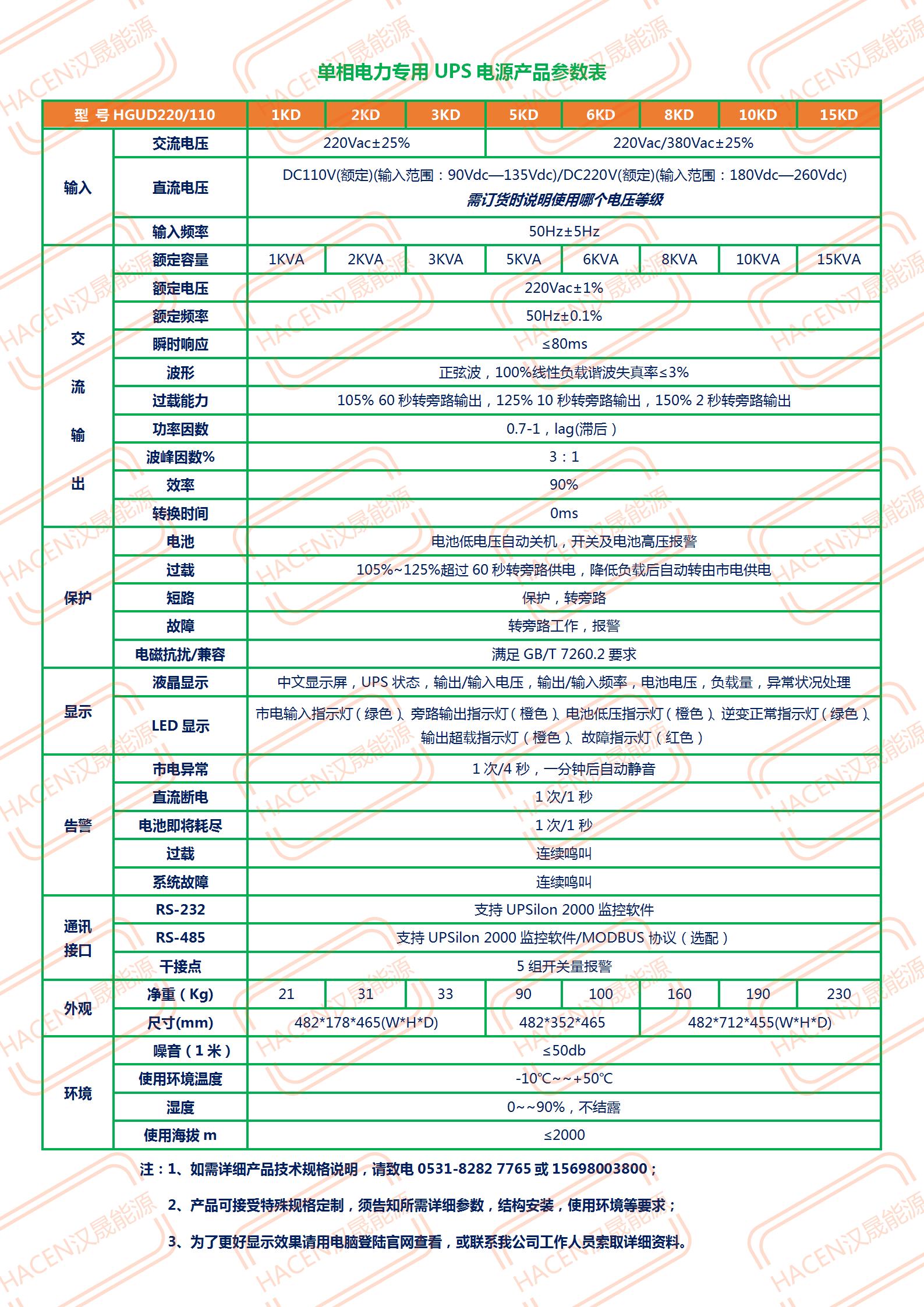 单相电力UPS电源产品参数表_01.png